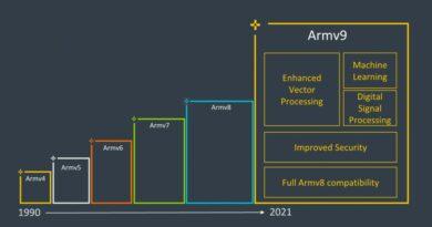 ARM представила новую архитектуру — ARMv9